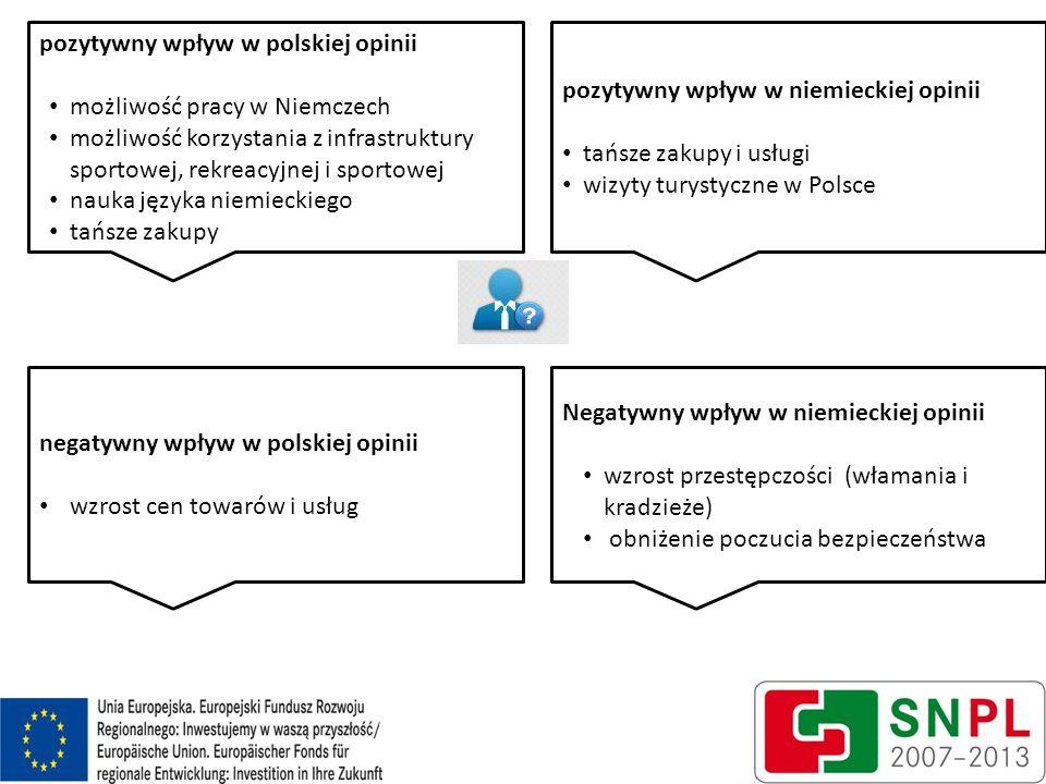 5 pozytywny wpływ w polskiej opinii możliwość pracy w Niemczech możliwość korzystania z infrastruktury sportowej, rekreacyjnej i sportowej nauka język