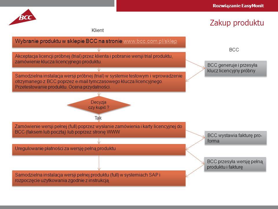 Rozwiązanie EasyMonit Zakup produktu Wybranie produktu w sklepie BCC na stronie www.bcc.com.pl/sklepwww.bcc.com.pl/sklep Wybranie produktu w sklepie BCC na stronie www.bcc.com.pl/sklepwww.bcc.com.pl/sklep Akceptacja licencji próbnej (trial) przez klienta i pobranie wersji trial produktu, zamówienie klucza licencyjnego produktu.