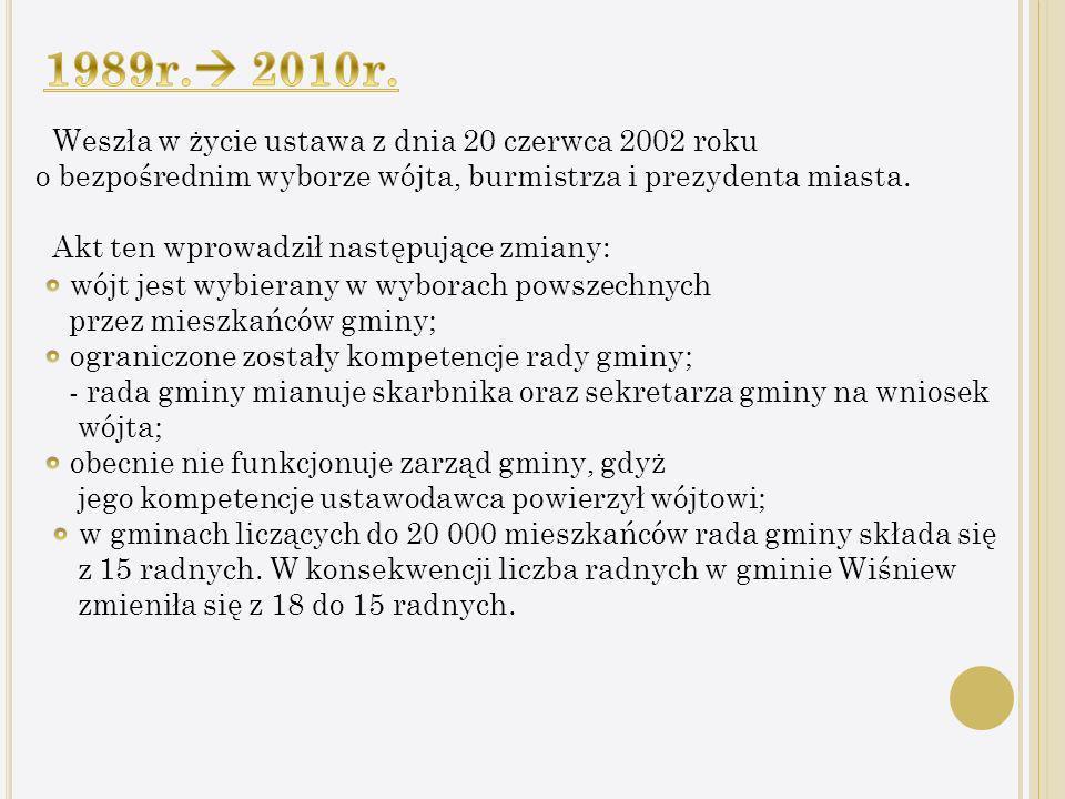 Weszła w życie ustawa z dnia 20 czerwca 2002 roku o bezpośrednim wyborze wójta, burmistrza i prezydenta miasta. Akt ten wprowadził następujące zmiany: