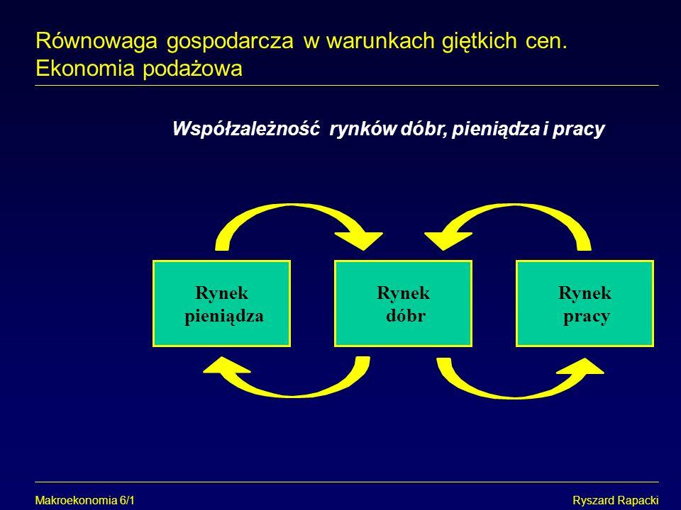 Makroekonomia 6/1Ryszard Rapacki Równowaga gospodarcza w warunkach giętkich cen. Ekonomia podażowa Współzależność rynków dóbr, pieniądza i pracy Rynek