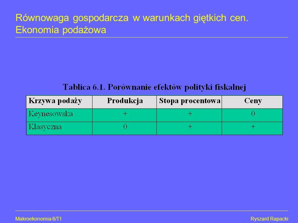 Makroekonomia 6/T1Ryszard Rapacki Równowaga gospodarcza w warunkach giętkich cen. Ekonomia podażowa