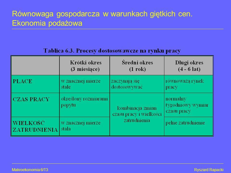 Makroekonomia 6/T3Ryszard Rapacki Równowaga gospodarcza w warunkach giętkich cen. Ekonomia podażowa