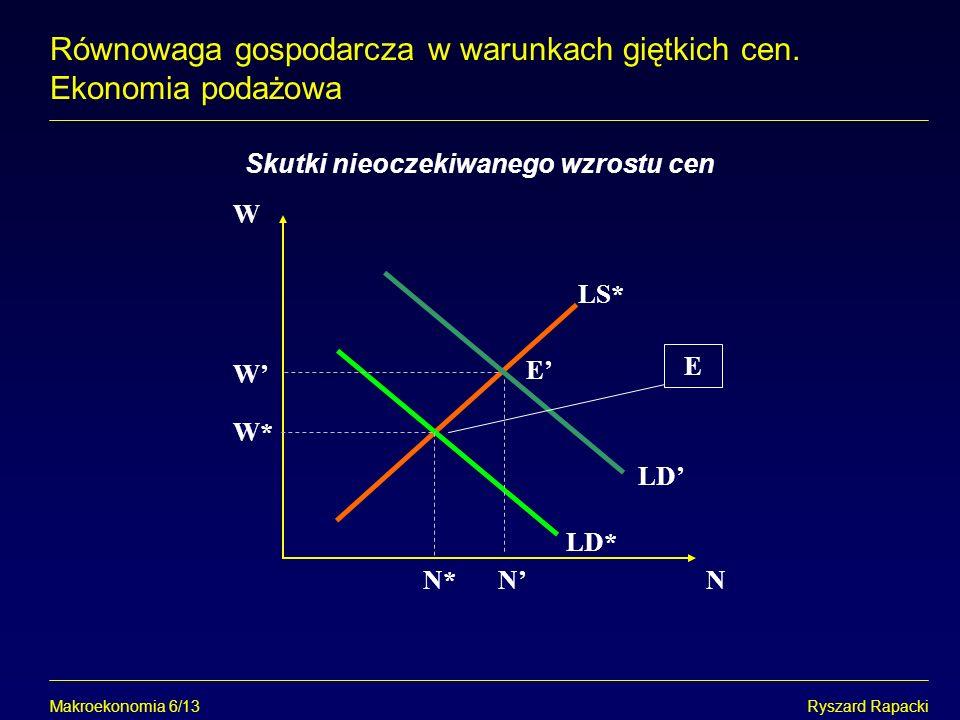 Makroekonomia 6/13Ryszard Rapacki Równowaga gospodarcza w warunkach giętkich cen. Ekonomia podażowa Skutki nieoczekiwanego wzrostu cen N W* N*N LD LD*
