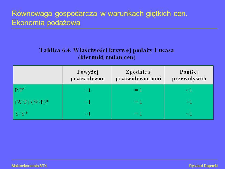 Makroekonomia 6/T4Ryszard Rapacki Równowaga gospodarcza w warunkach giętkich cen. Ekonomia podażowa