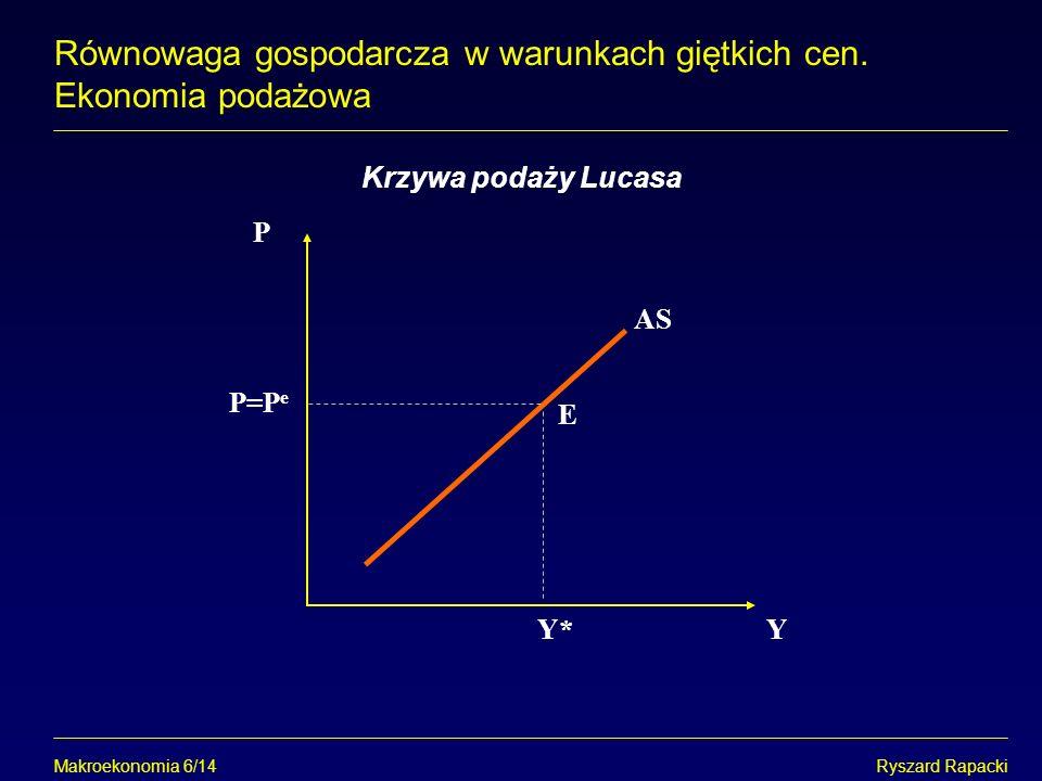 Makroekonomia 6/14Ryszard Rapacki Równowaga gospodarcza w warunkach giętkich cen. Ekonomia podażowa Krzywa podaży Lucasa YY* AS P=P e P E