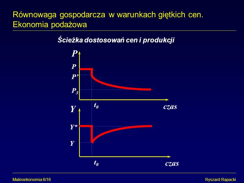 Makroekonomia 6/16Ryszard Rapacki Równowaga gospodarcza w warunkach giętkich cen. Ekonomia podażowa t0t0 czas Ścieżka dostosowań cen i produkcji czas