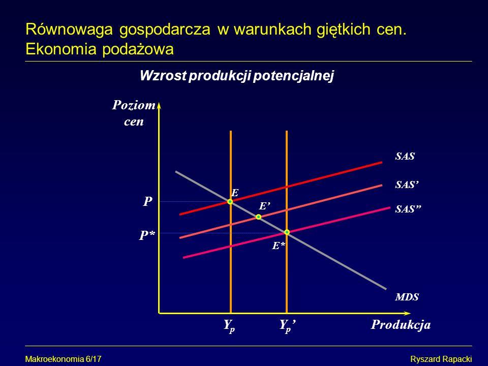 Makroekonomia 6/17Ryszard Rapacki Równowaga gospodarcza w warunkach giętkich cen. Ekonomia podażowa Poziom cen Produkcja Wzrost produkcji potencjalnej