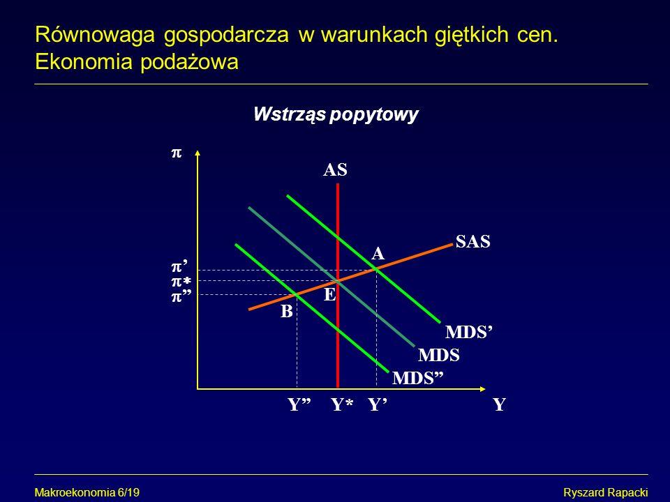 Makroekonomia 6/19Ryszard Rapacki Równowaga gospodarcza w warunkach giętkich cen. Ekonomia podażowa Wstrząs popytowy Y Y*YY MDS A B SAS AS E