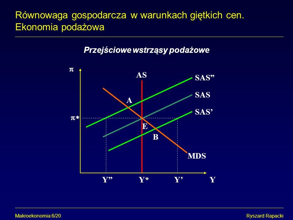 Y Y*YY B A MDS SAS Makroekonomia 6/20Ryszard Rapacki Równowaga gospodarcza w warunkach giętkich cen. Ekonomia podażowa Przejściowe wstrząsy podażowe A
