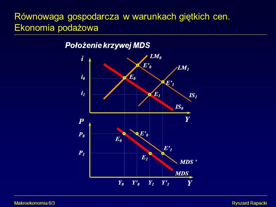 Makroekonomia 6/3Ryszard Rapacki Równowaga gospodarcza w warunkach giętkich cen. Ekonomia podażowa Y1Y1 Y0Y0 Y Położenie krzywej MDS Y i i1i1 i0i0 LM