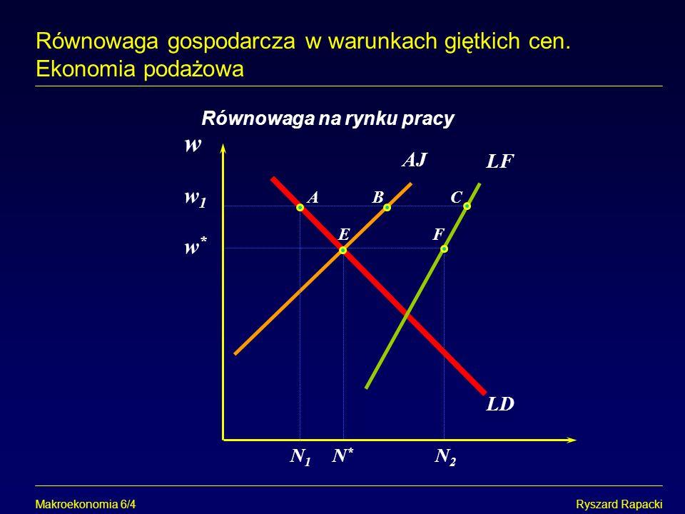 Makroekonomia 6/4Ryszard Rapacki Równowaga gospodarcza w warunkach giętkich cen. Ekonomia podażowa w w*w* N*N* N1N1 Równowaga na rynku pracy N2N2 w1w1
