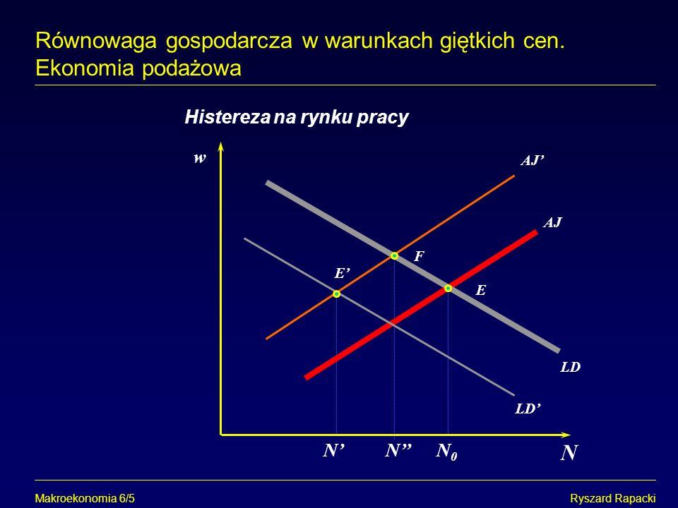 Makroekonomia 6/5Ryszard Rapacki Równowaga gospodarcza w warunkach giętkich cen. Ekonomia podażowa w N Histereza na rynku pracy F AJ E LD E NNN0N0