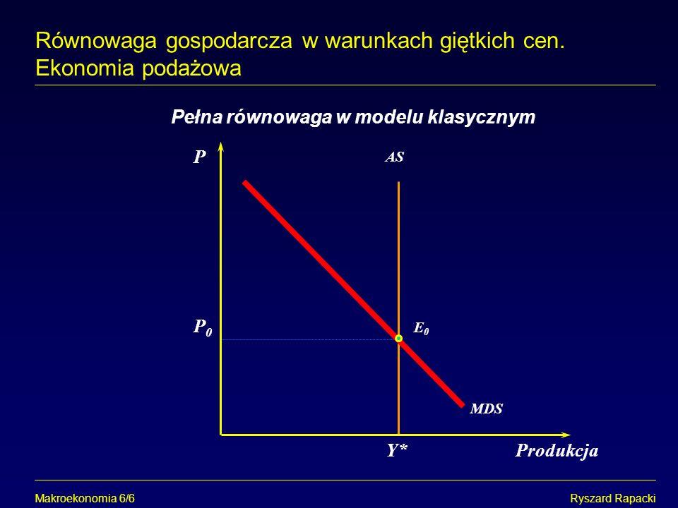 Makroekonomia 6/6Ryszard Rapacki Równowaga gospodarcza w warunkach giętkich cen. Ekonomia podażowa P P0P0 Y*Produkcja Pełna równowaga w modelu klasycz