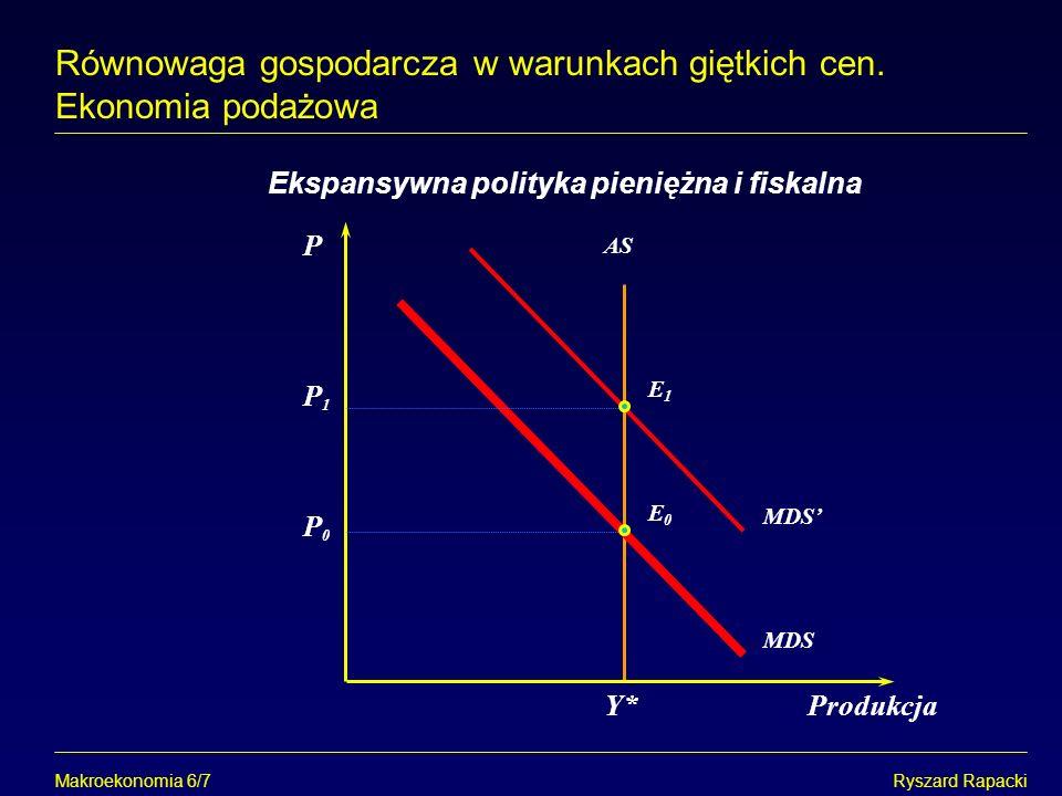 Makroekonomia 6/7Ryszard Rapacki Równowaga gospodarcza w warunkach giętkich cen. Ekonomia podażowa P P0P0 Y*Produkcja Ekspansywna polityka pieniężna i