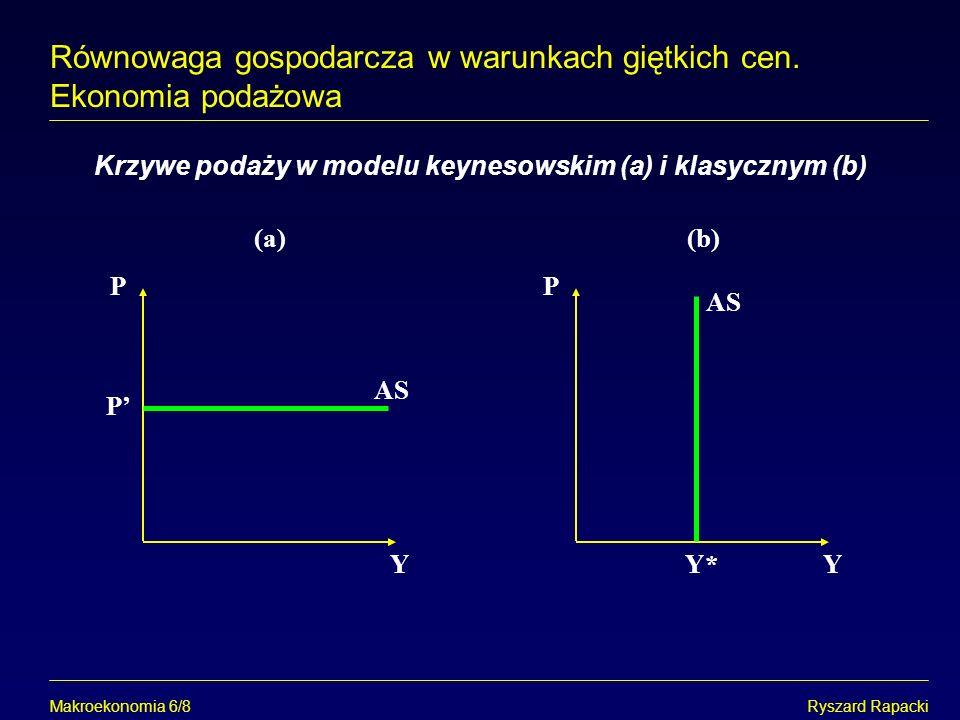 Makroekonomia 6/8Ryszard Rapacki Równowaga gospodarcza w warunkach giętkich cen. Ekonomia podażowa Krzywe podaży w modelu keynesowskim (a) i klasyczny