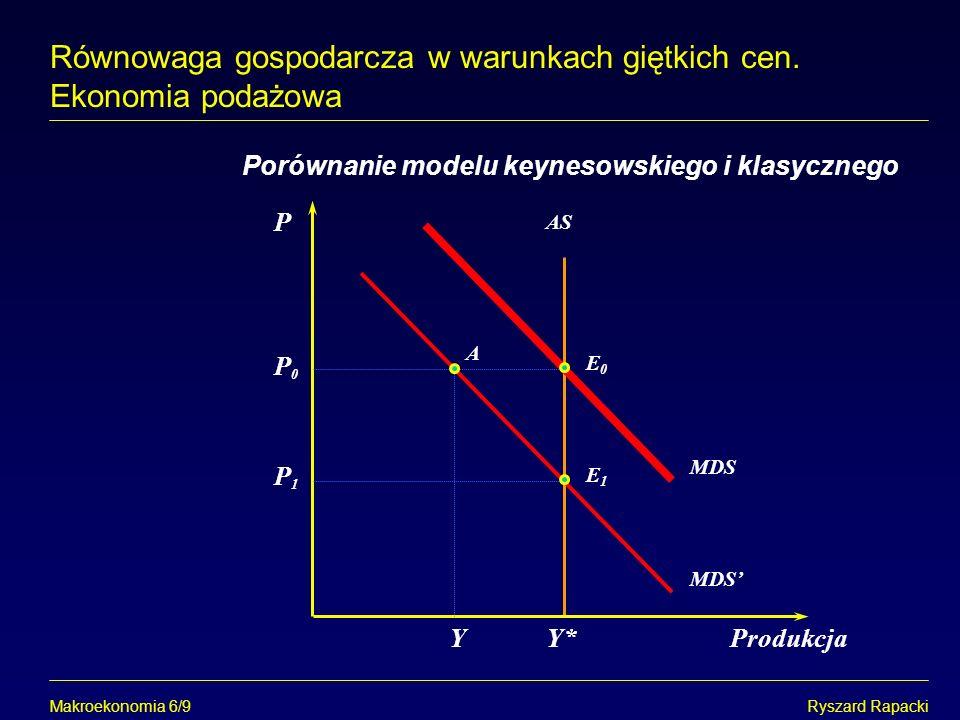 Makroekonomia 6/9Ryszard Rapacki Równowaga gospodarcza w warunkach giętkich cen. Ekonomia podażowa P Y*Produkcja Porównanie modelu keynesowskiego i kl