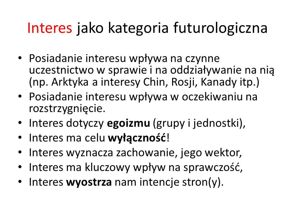 Interes jako kategoria futurologiczna Posiadanie interesu wpływa na czynne uczestnictwo w sprawie i na oddziaływanie na nią (np.