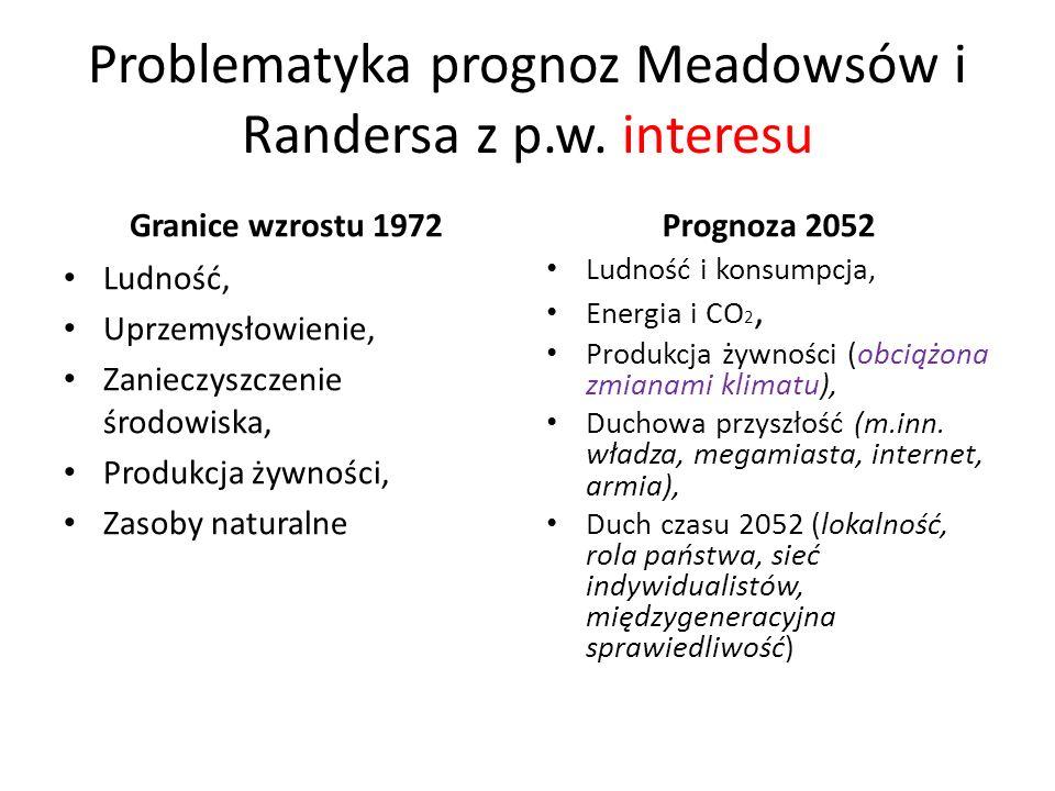 Problematyka prognoz Meadowsów i Randersa z p.w.