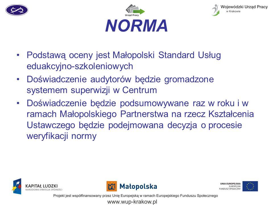 NORMA Podstawą oceny jest Małopolski Standard Usług eduakcyjno-szkoleniowych Doświadczenie audytorów będzie gromadzone systemem superwizji w Centrum Doświadczenie będzie podsumowywane raz w roku i w ramach Małopolskiego Partnerstwa na rzecz Kształcenia Ustawczego będzie podejmowana decyzja o procesie weryfikacji normy