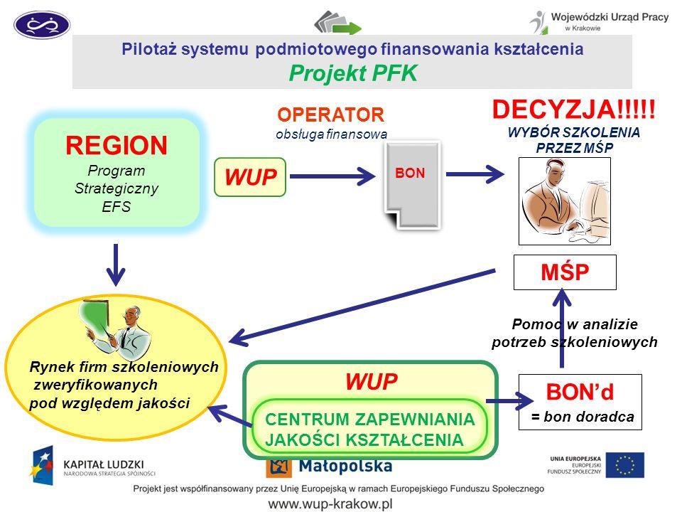 Pilotaż systemu podmiotowego finansowania kształcenia Projekt PFK REGION Program Strategiczny EFS MŚP Rynek firm szkoleniowych zweryfikowanych pod względem jakości BON DECYZJA!!!!.