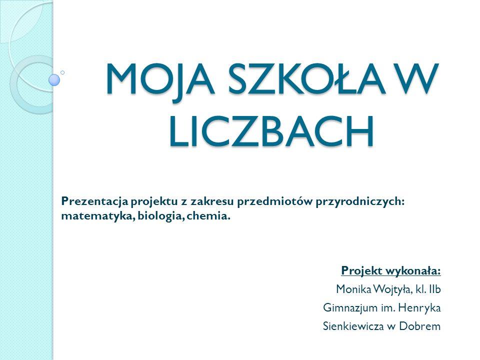 MOJA SZKOŁA W LICZBACH Prezentacja projektu z zakresu przedmiotów przyrodniczych: matematyka, biologia, chemia.