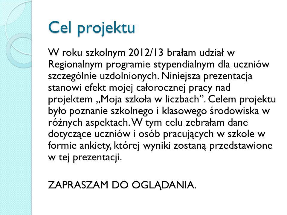Cel projektu W roku szkolnym 2012/13 brałam udział w Regionalnym programie stypendialnym dla uczniów szczególnie uzdolnionych.