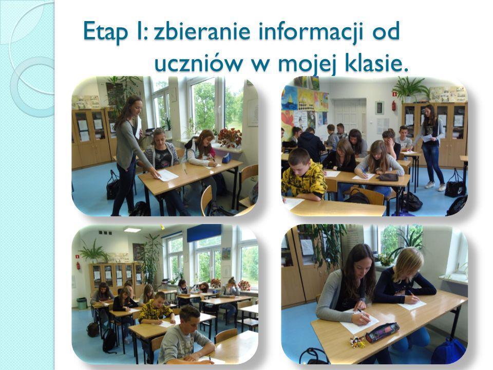 Etap I: zbieranie informacji od uczniów w mojej klasie.