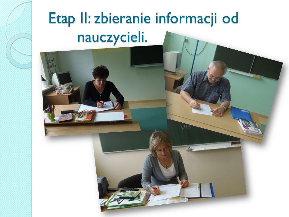 Etap II: zbieranie informacji od nauczycieli.