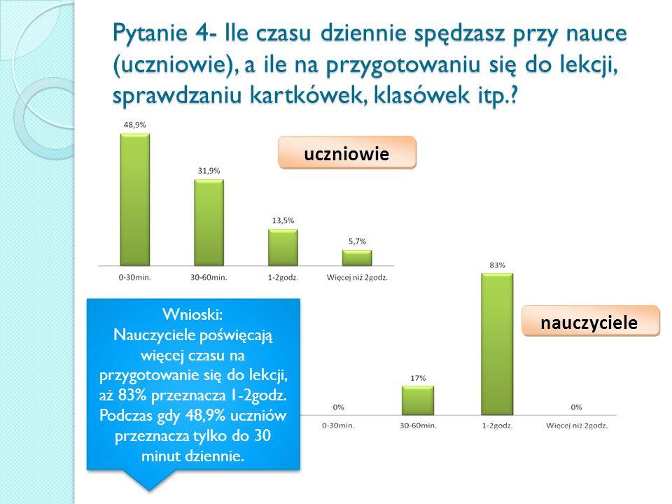 DZIĘKUJĘ ZA OBEJRZENIE MOJEJ PREZENTACJI. Monika Wojtyła