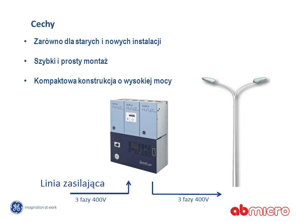 Zarówno dla starych i nowych instalacji Szybki i prosty montaż Kompaktowa konstrukcja o wysokiej mocy Cechy