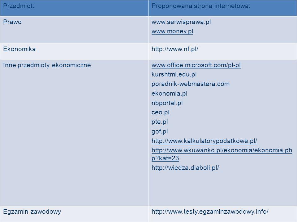 Przedmiot:Proponowana strona internetowa: Prawowww.serwisprawa.pl www.money.pl Ekonomikahttp://www.nf.pl/ Inne przedmioty ekonomicznewww.office.micros
