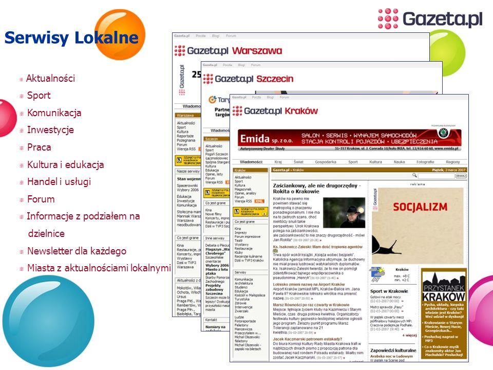 Aktualności Sport Komunikacja Inwestycje Praca Kultura i edukacja Handel i usługi Forum Informacje z podziałem na dzielnice Newsletter dla każdego Mia