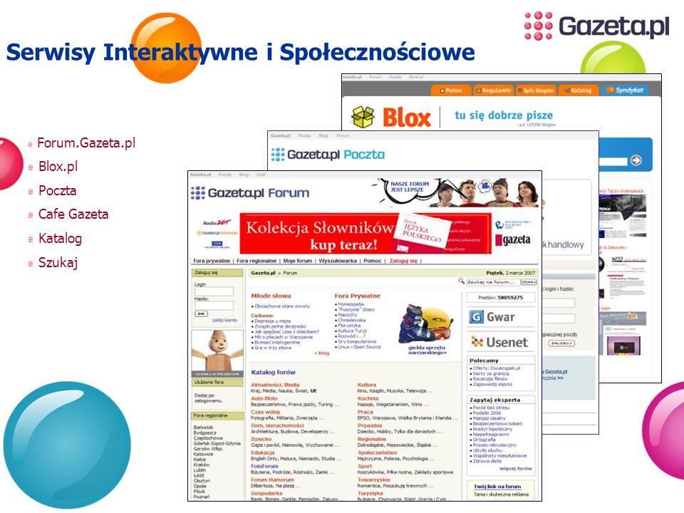 Forum.Gazeta.pl Blox.pl Poczta Cafe Gazeta Katalog Szukaj Serwisy Interaktywne i Społecznościowe