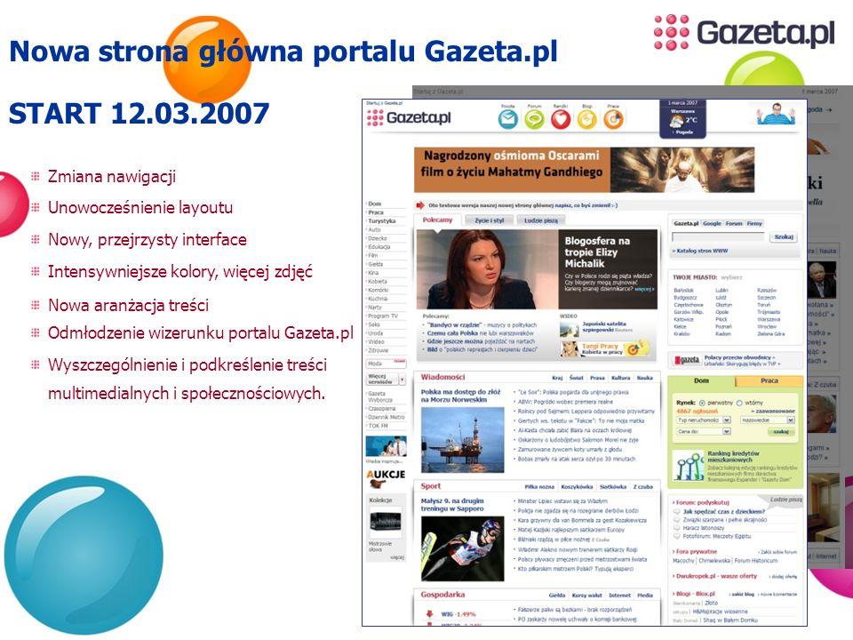 Nowa strona główna portalu Gazeta.pl START 12.03.2007 Zmiana nawigacji Unowocześnienie layoutu Nowy, przejrzysty interface Intensywniejsze kolory, wię
