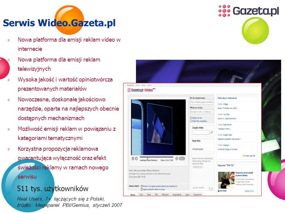 Serwis Wideo.Gazeta.pl Nowa platforma dla emisji reklam video w internecie Nowa platforma dla emisji reklam telewizyjnych Wysoka jakość i wartość opin