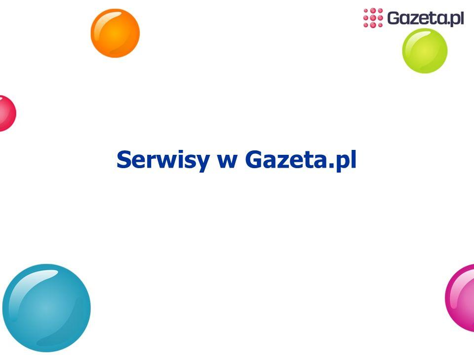 Serwis Moda.Gazeta.pl Nowy, dynamiczny serwis.Wysokiej jakości treści.