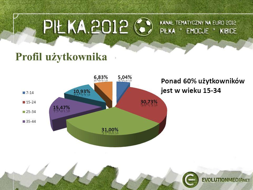 rozklad-pkp.pl Oficjlana wyszukiwarka połączeń kolejowych PKP, umożliwia zaplanowanie podróży pomiędzy dowolnymi miejscami w Polsce i Europie.