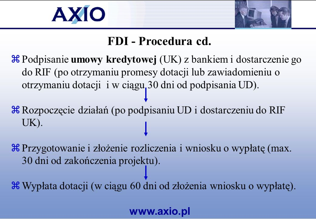 www.axio.pl FDI - Procedura cd.
