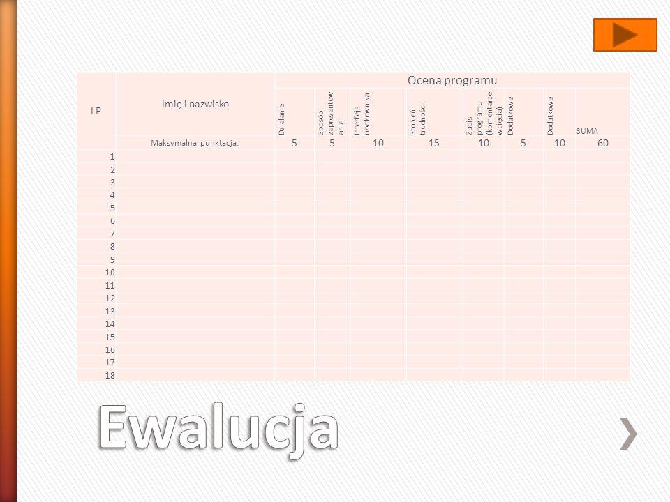 LP Imię i nazwisko Ocena programu Działanie Sposób zaprezentow ania Interfejs użytkownika Stopień trudności Zapis programu (komentarze, wcięcia) Dodat