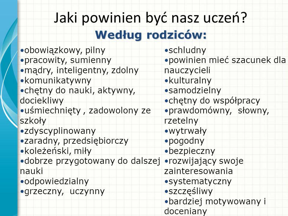Dokument został opracowany przy współpracy nauczycieli, rodziców i uczniów Zespołu Szkół Podstawowo – Gimnazjalnych w Przeciszowie – Podlesiu.