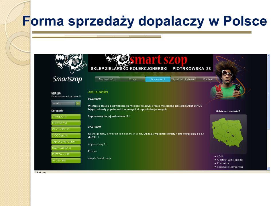 Forma sprzedaży dopalaczy w Polsce