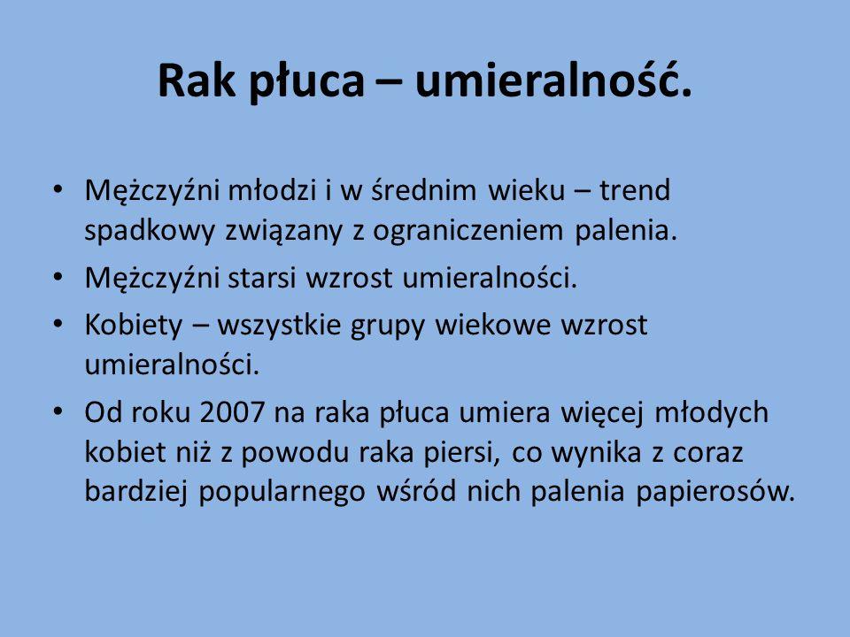 Rak płuca- rozpoznanie.W Polsce nowotwory złośliwe ciągle wykrywane są za późno.