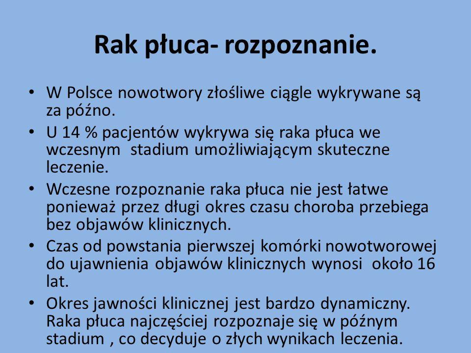 Rak płuca- rozpoznanie. W Polsce nowotwory złośliwe ciągle wykrywane są za późno. U 14 % pacjentów wykrywa się raka płuca we wczesnym stadium umożliwi