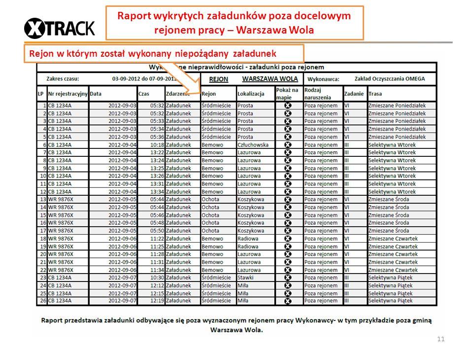 11 Rejon w którym został wykonany niepożądany załadunek GPS Raport wykrytych załadunków poza docelowym rejonem pracy – Warszawa Wola