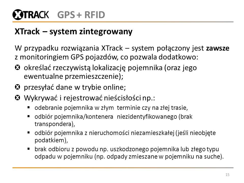 XTrack – system zintegrowany W przypadku rozwiązania XTrack – system połączony jest zawsze z monitoringiem GPS pojazdów, co pozwala dodatkowo: określa