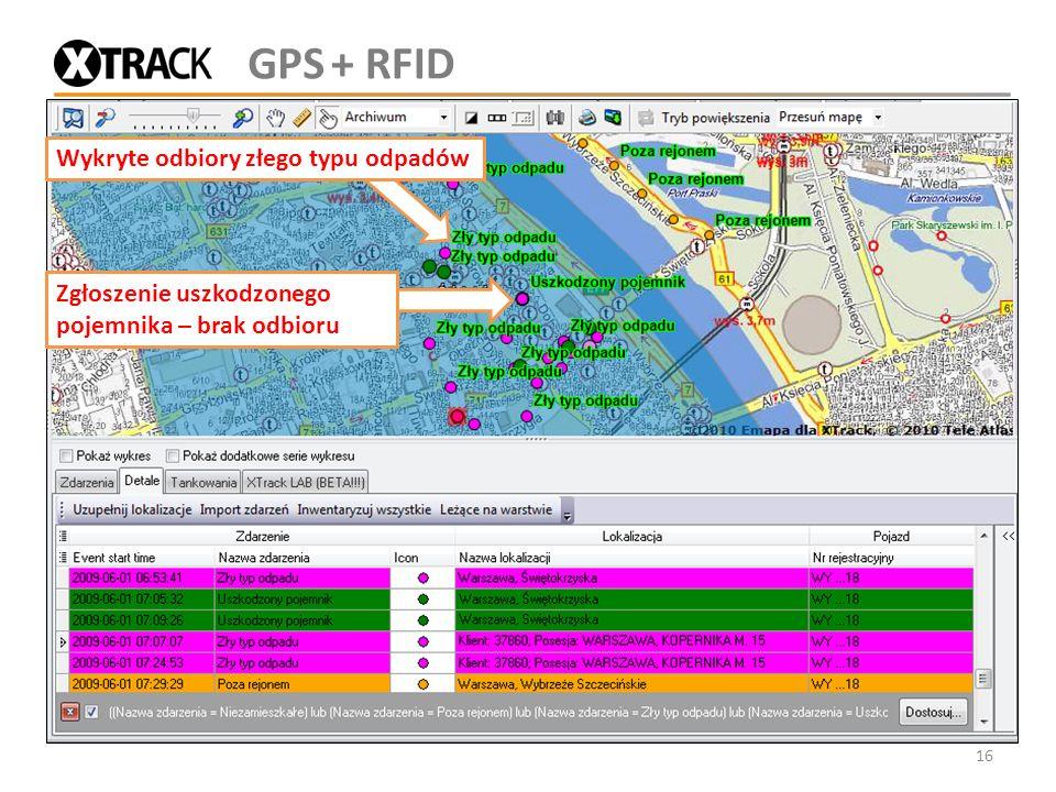 16 Wykryte odbiory złego typu odpadów Zgłoszenie uszkodzonego pojemnika – brak odbioru GPS+ RFID