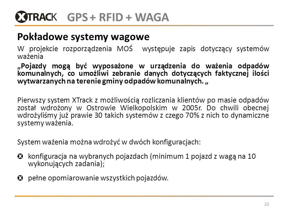 Pokładowe systemy wagowe W projekcie rozporządzenia MOŚ występuje zapis dotyczący systemów ważenia Pojazdy mogą być wyposażone w urządzenia do ważenia