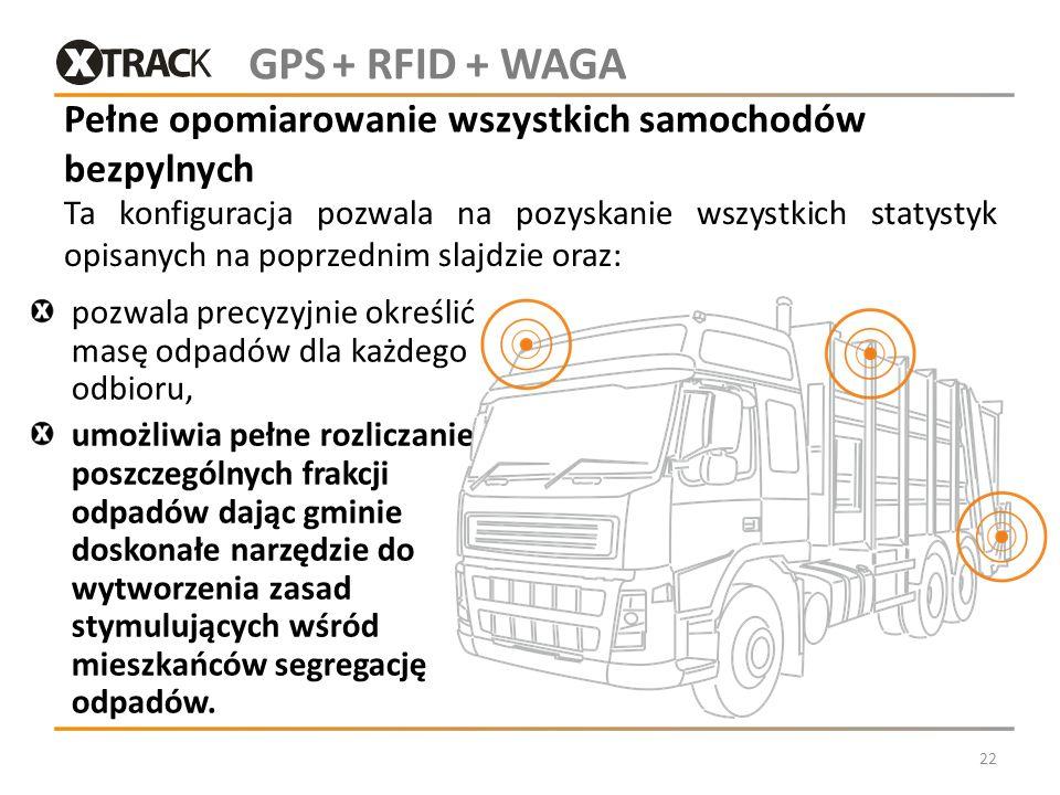 Pełne opomiarowanie wszystkich samochodów bezpylnych Ta konfiguracja pozwala na pozyskanie wszystkich statystyk opisanych na poprzednim slajdzie oraz: