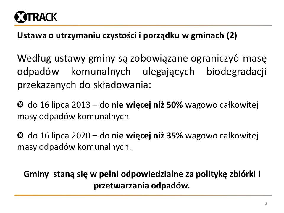 Ustawa o utrzymaniu czystości i porządku w gminach (2) Według ustawy gminy są zobowiązane ograniczyć masę odpadów komunalnych ulegających biodegradacj