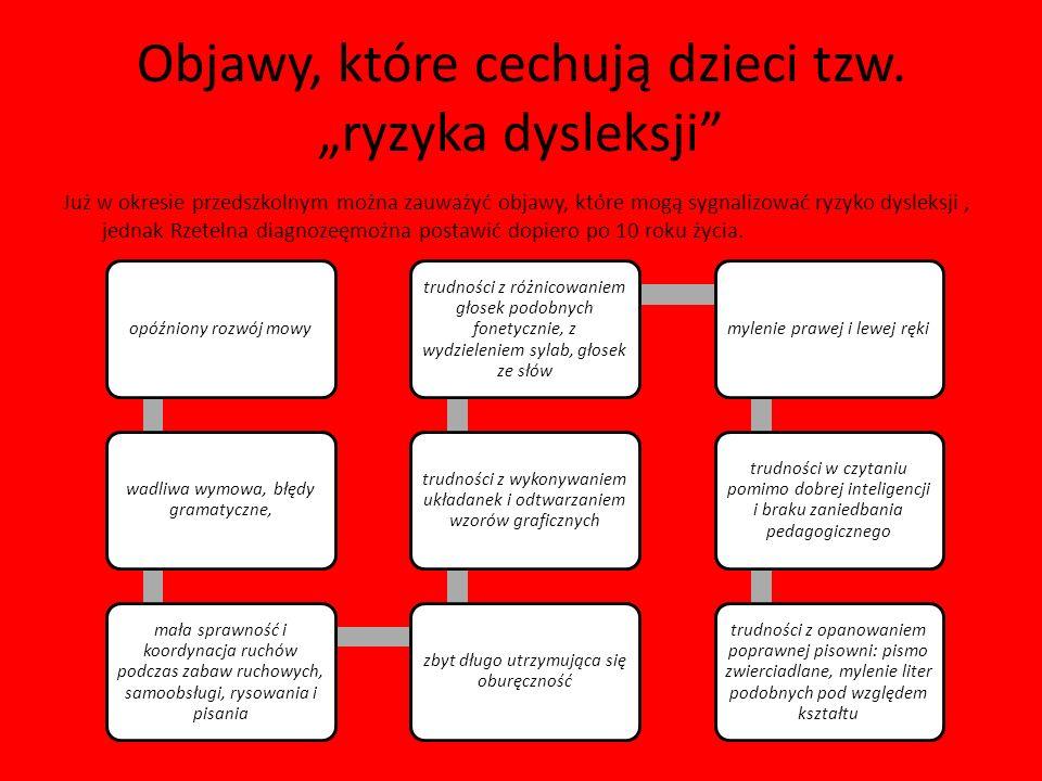 Objawy, które cechują dzieci tzw. ryzyka dysleksji Już w okresie przedszkolnym można zauważyć objawy, które mogą sygnalizować ryzyko dysleksji, jednak